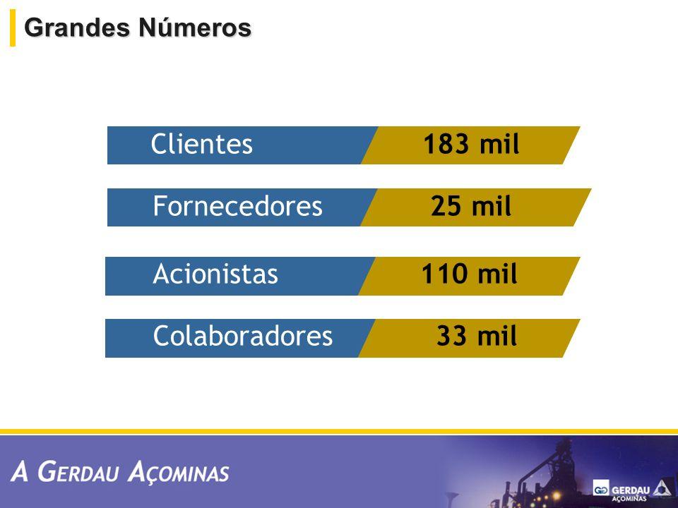 Clientes 183 mil Fornecedores 25 mil Acionistas 110 mil Colaboradores