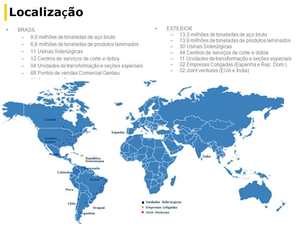 Localização BRASIL 9,9 milhões de toneladas de aço bruto