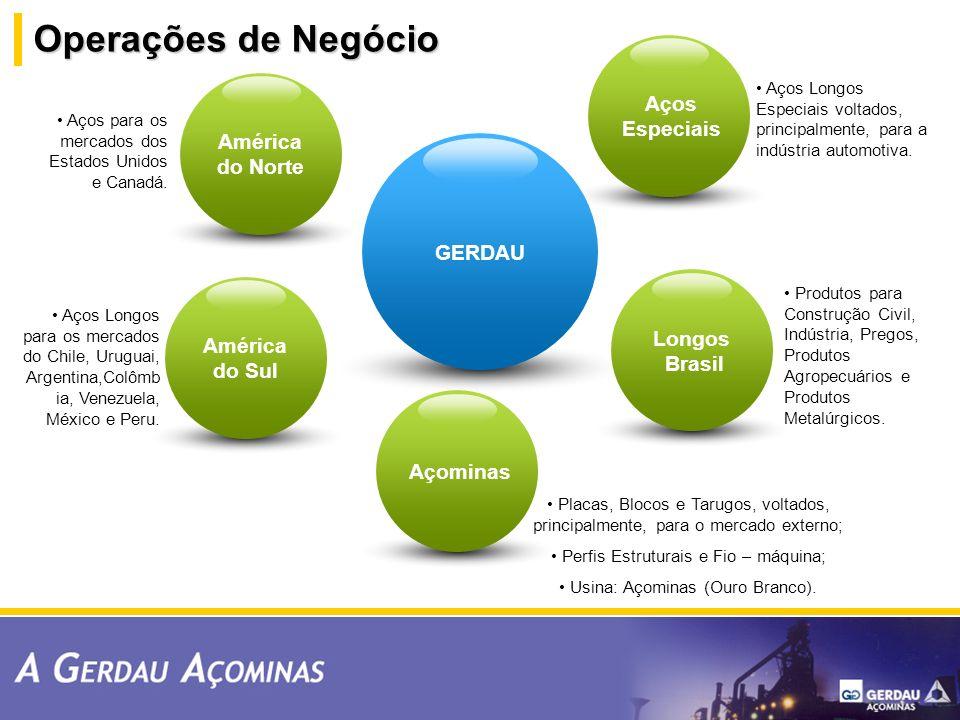 Operações de Negócio Aços Especiais América do Norte GERDAU Longos