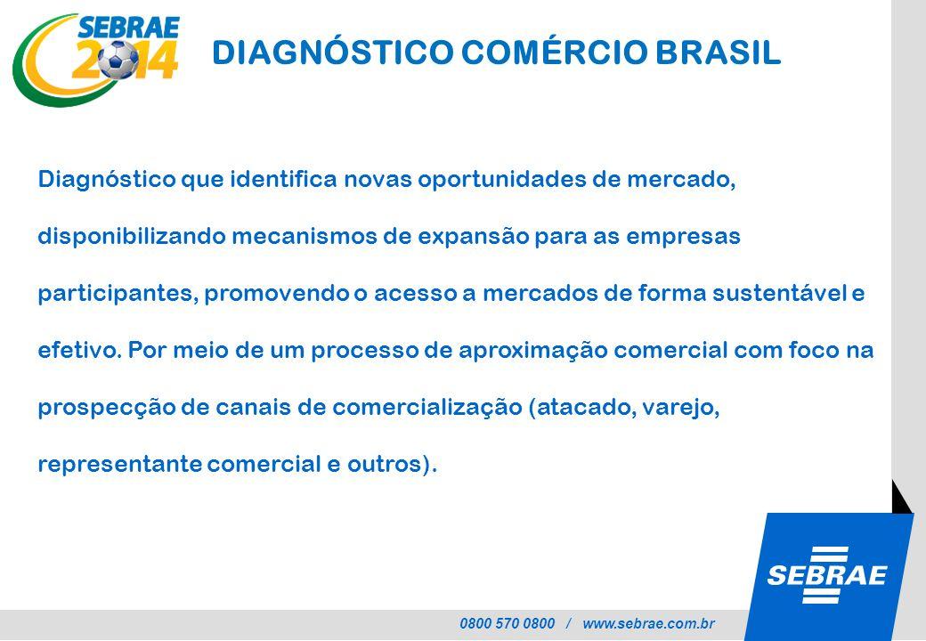 DIAGNÓSTICO COMÉRCIO BRASIL