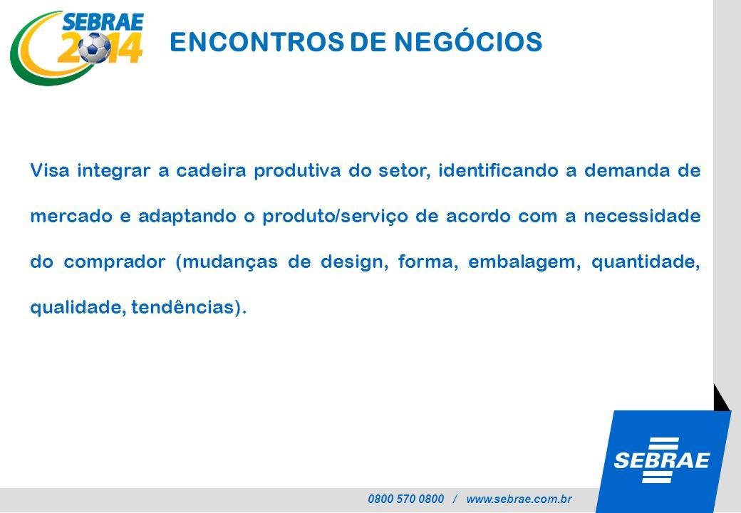 ENCONTROS DE NEGÓCIOS