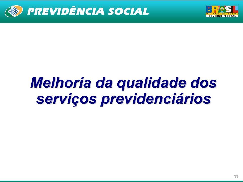 Melhoria da qualidade dos serviços previdenciários