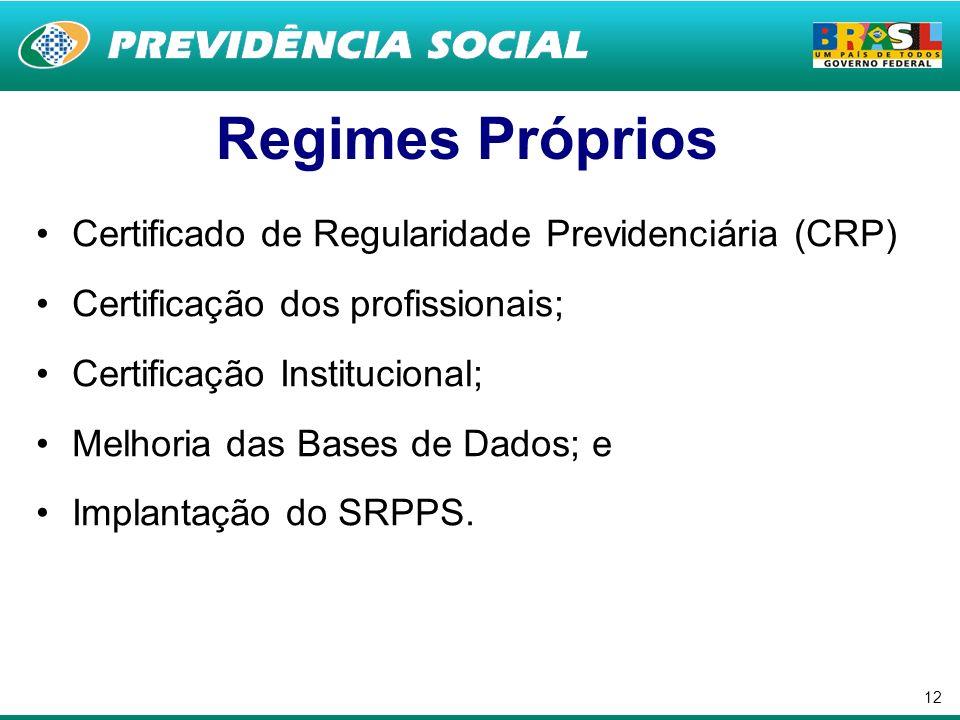 Regimes Próprios Certificado de Regularidade Previdenciária (CRP)