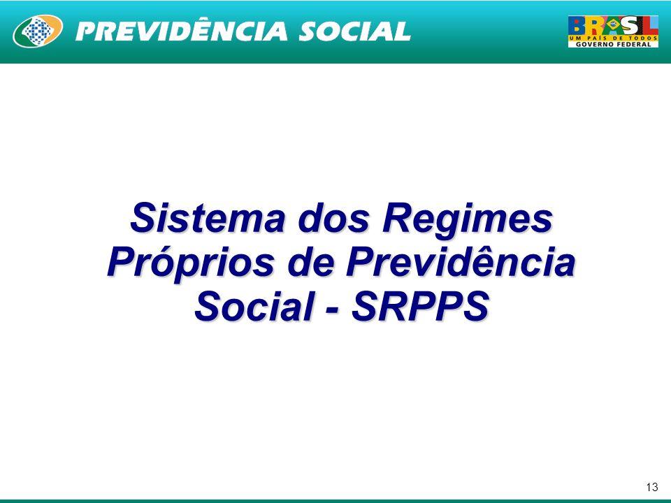 Sistema dos Regimes Próprios de Previdência Social - SRPPS