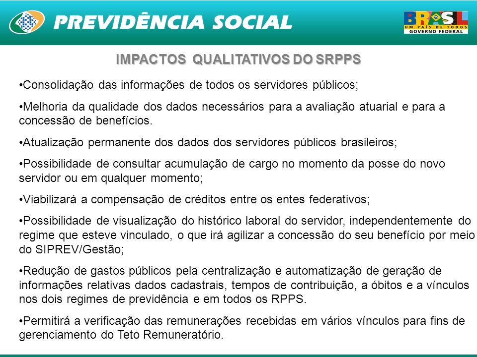 IMPACTOS QUALITATIVOS DO SRPPS