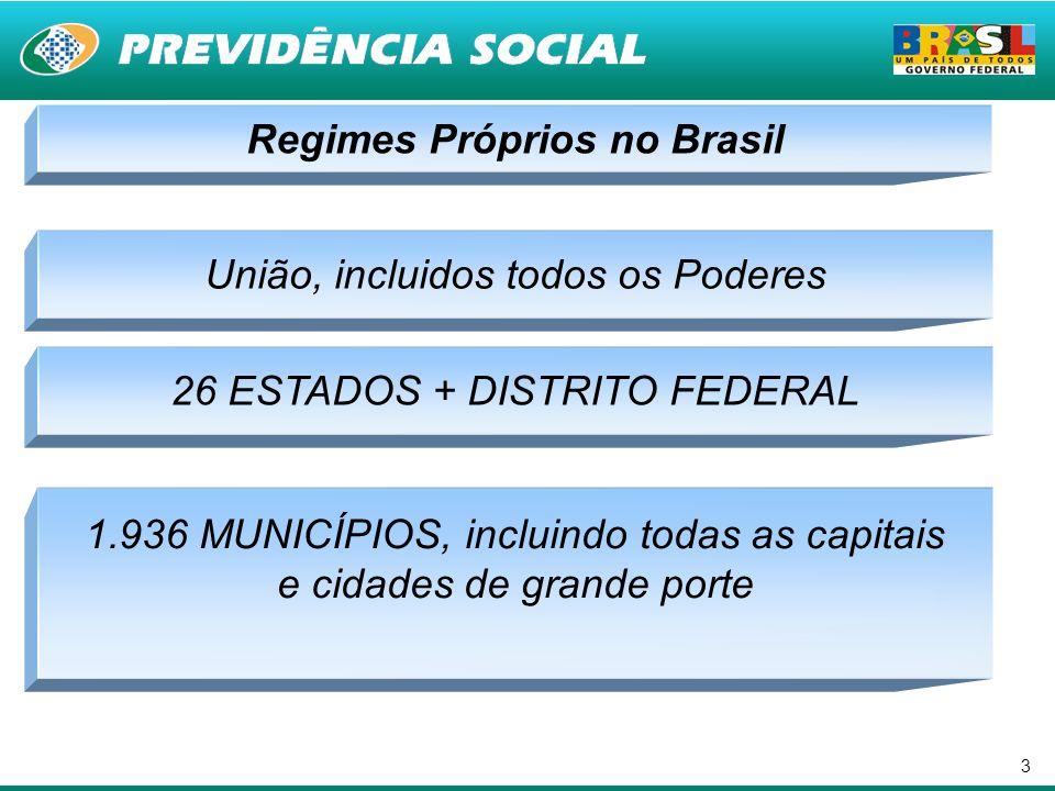 Regimes Próprios no Brasil