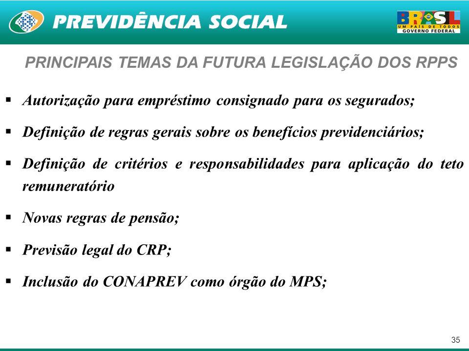 PRINCIPAIS TEMAS DA FUTURA LEGISLAÇÃO DOS RPPS