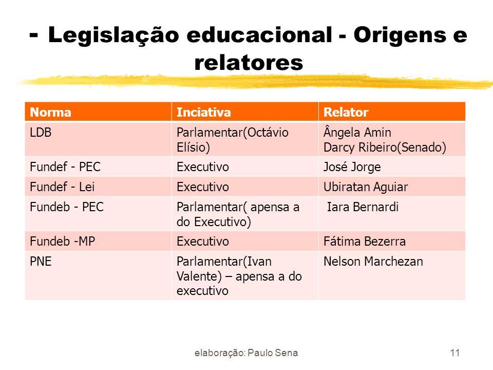 - Legislação educacional - Origens e relatores