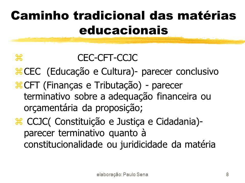 Caminho tradicional das matérias educacionais