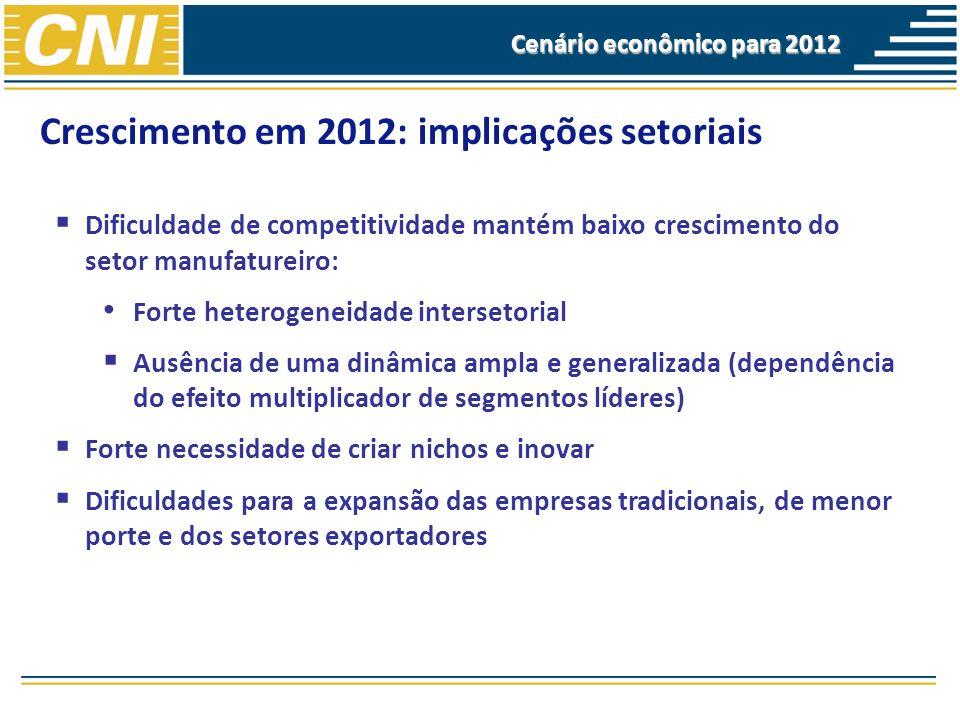Crescimento em 2012: implicações setoriais