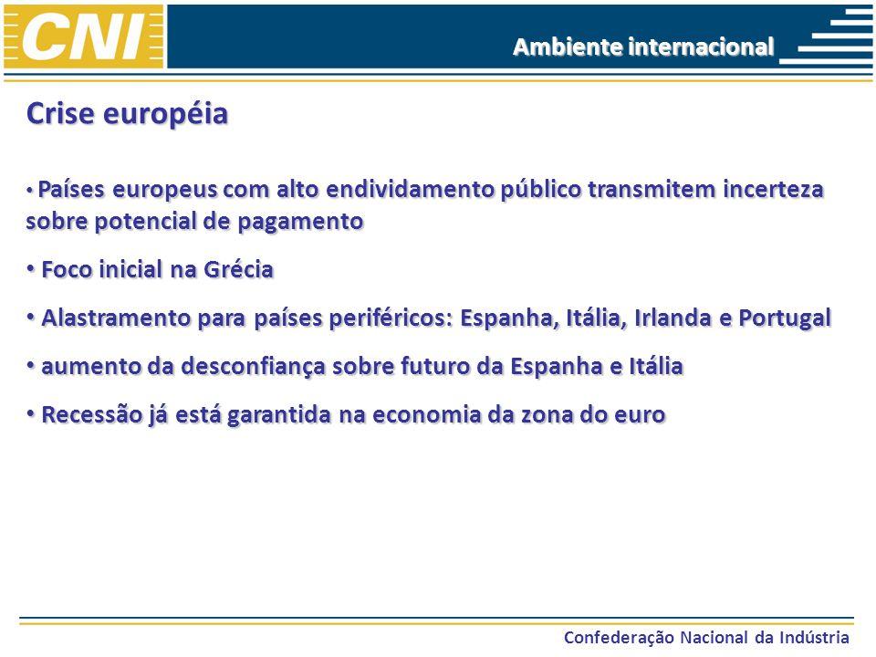 Crise européia Ambiente internacional Foco inicial na Grécia
