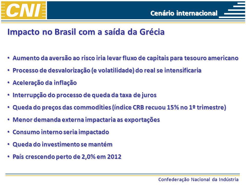 Impacto no Brasil com a saída da Grécia