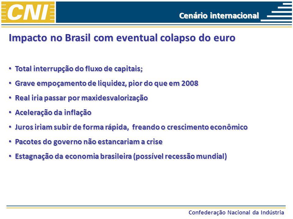 Impacto no Brasil com eventual colapso do euro