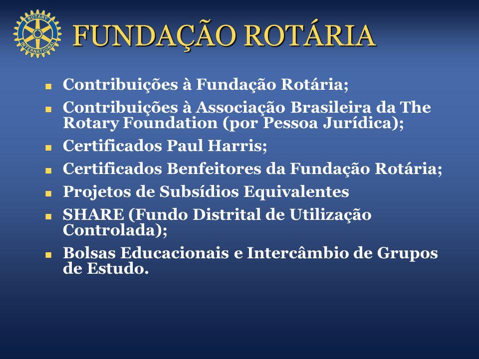 FUNDAÇÃO ROTÁRIA Contribuições à Fundação Rotária;