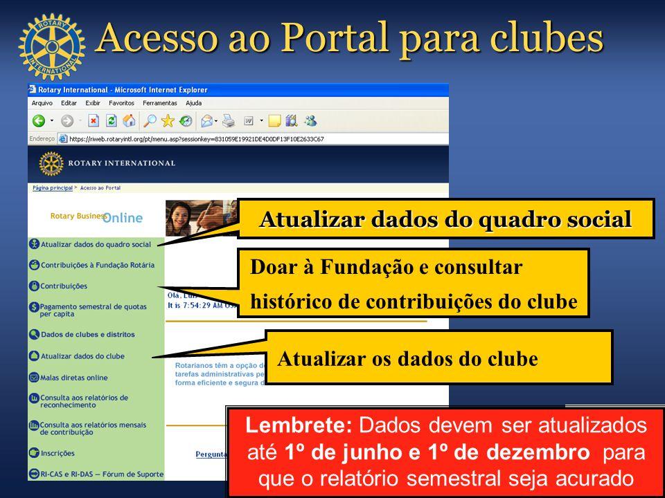 Acesso ao Portal para clubes