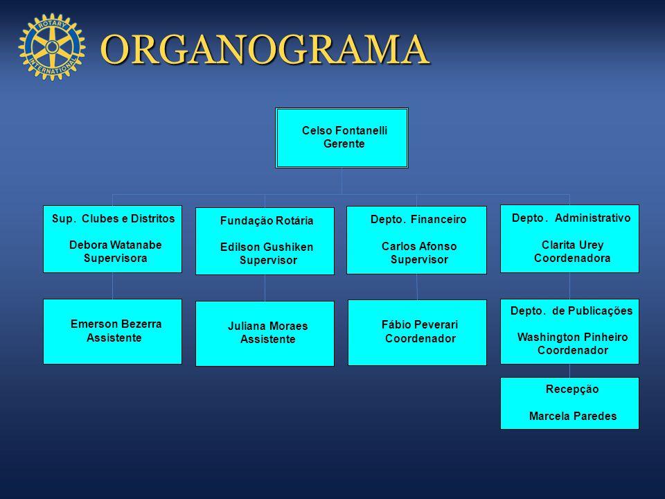 ORGANOGRAMA Celso Fontanelli Gerente Sup . Clubes e Distritos