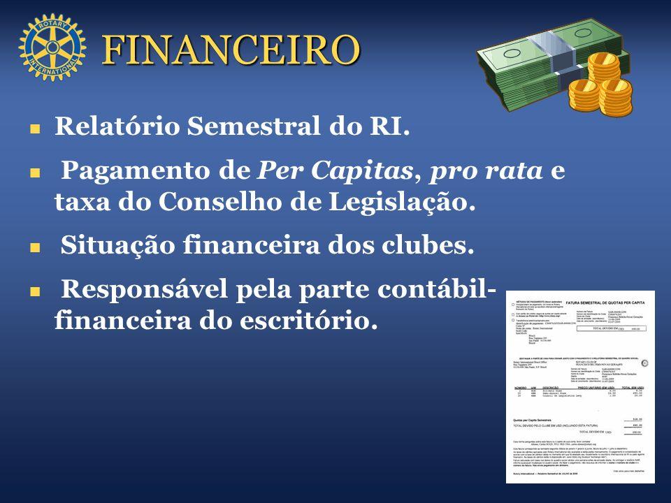 FINANCEIRO Relatório Semestral do RI.