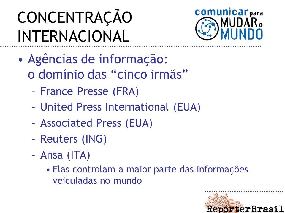 CONCENTRAÇÃO INTERNACIONAL