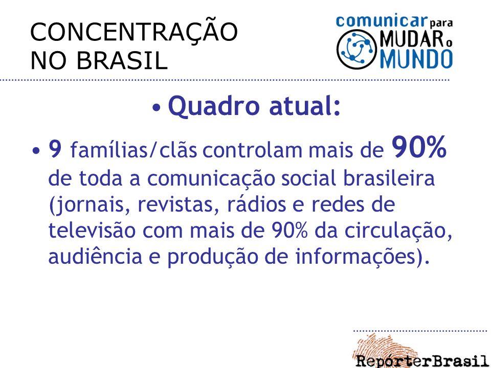 CONCENTRAÇÃO NO BRASIL