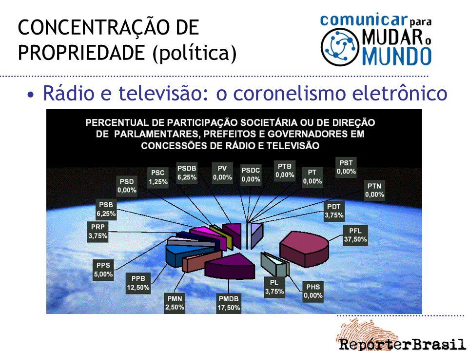 CONCENTRAÇÃO DE PROPRIEDADE (política)