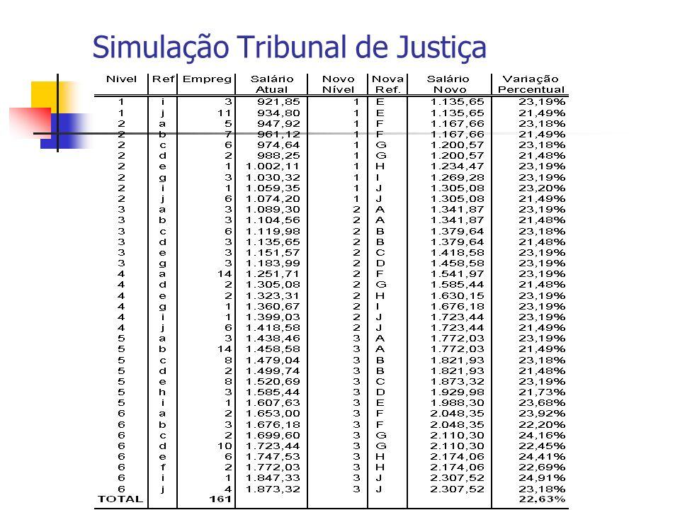 Simulação Tribunal de Justiça