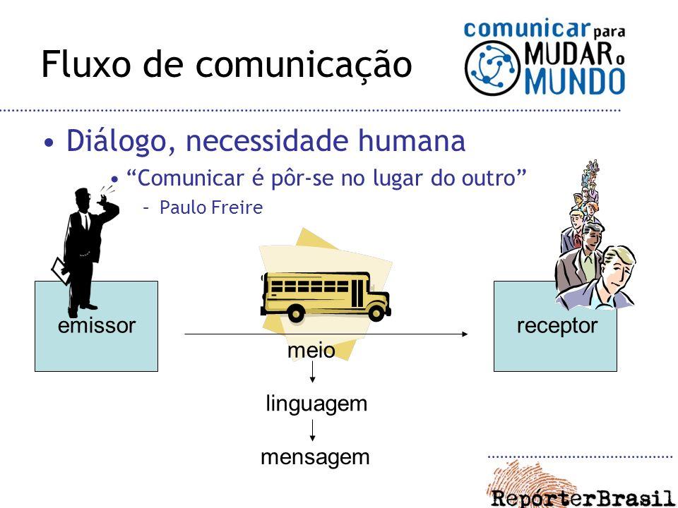 Fluxo de comunicação Diálogo, necessidade humana