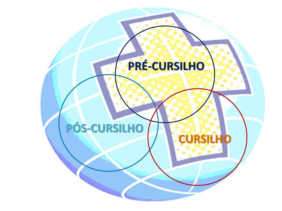 PRÉ-CURSILHO PÓS-CURSILHO CURSILHO