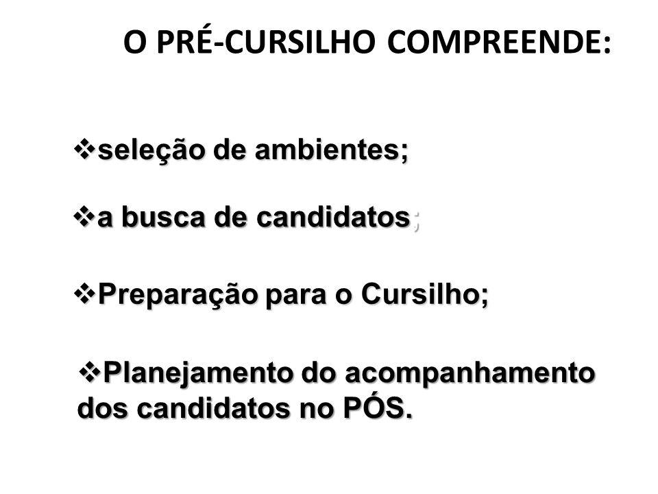 O PRÉ-CURSILHO COMPREENDE: