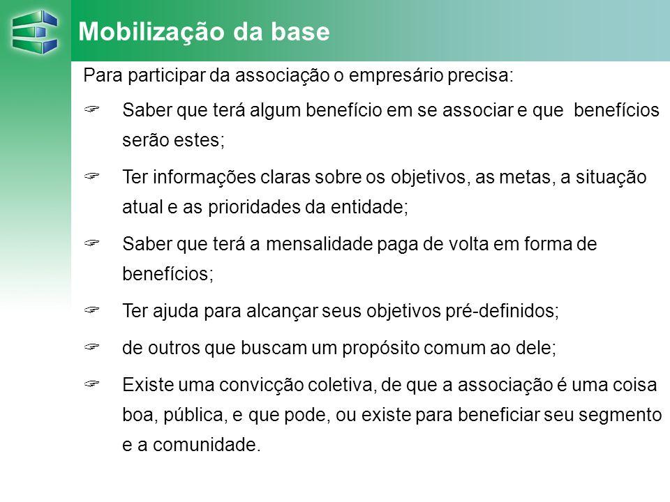 Mobilização da base Para participar da associação o empresário precisa: Saber que terá algum benefício em se associar e que benefícios serão estes;