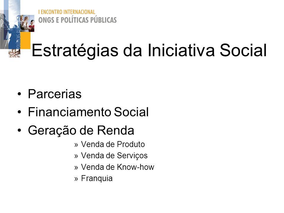 Estratégias da Iniciativa Social