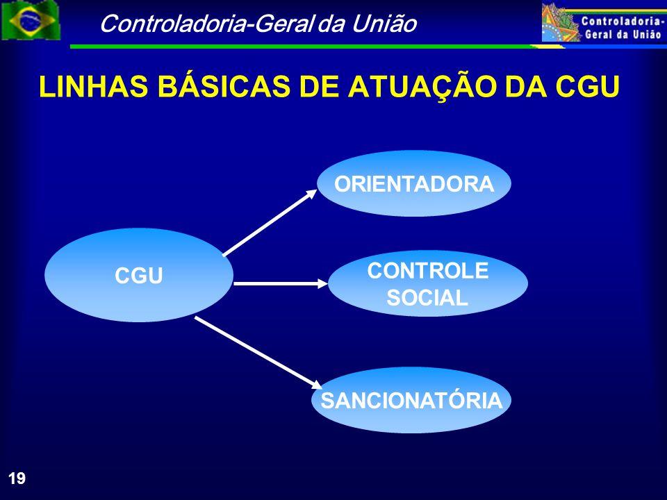 LINHAS BÁSICAS DE ATUAÇÃO DA CGU