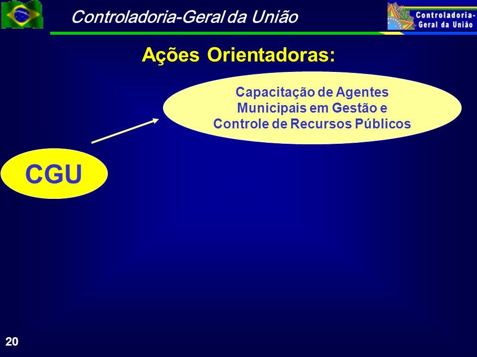 CGU Ações Orientadoras: