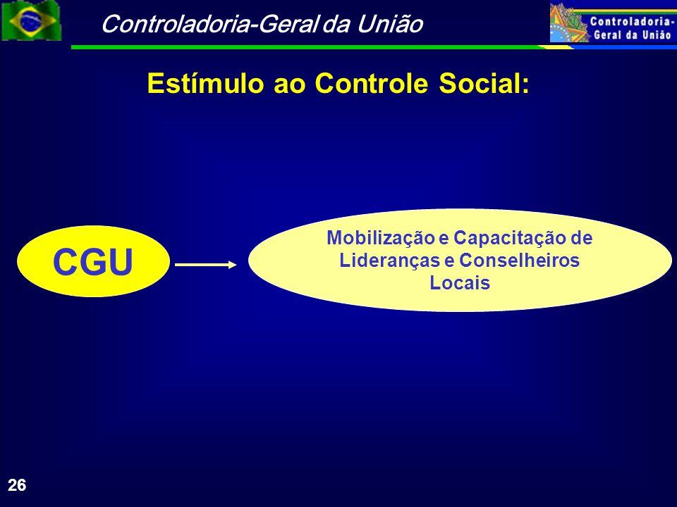 CGU Estímulo ao Controle Social:
