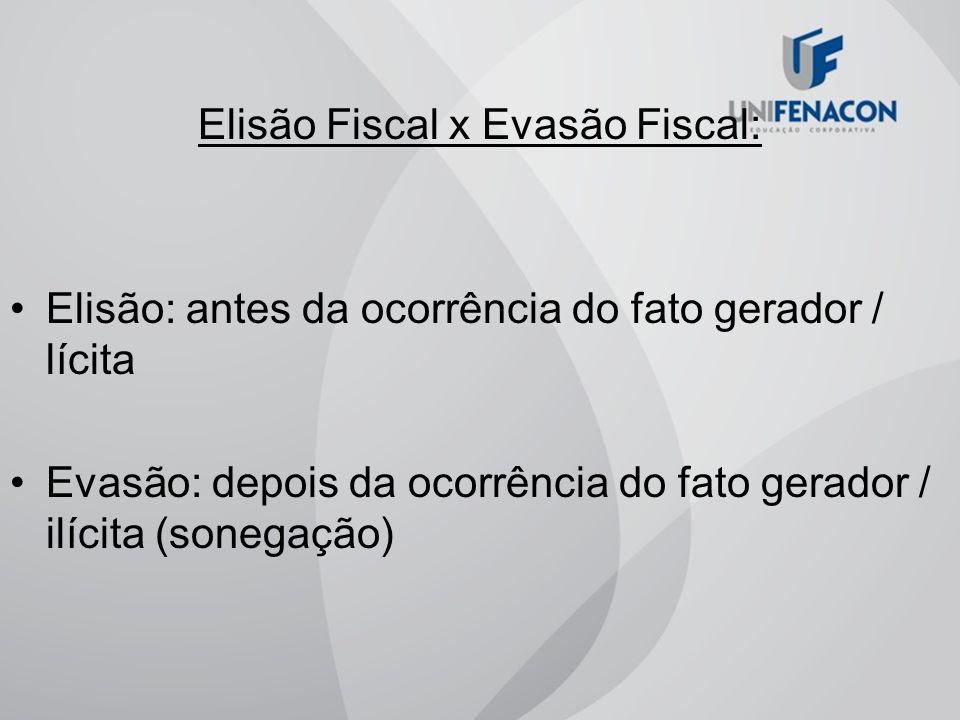 Elisão Fiscal x Evasão Fiscal: