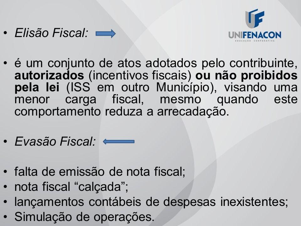 Elisão Fiscal: