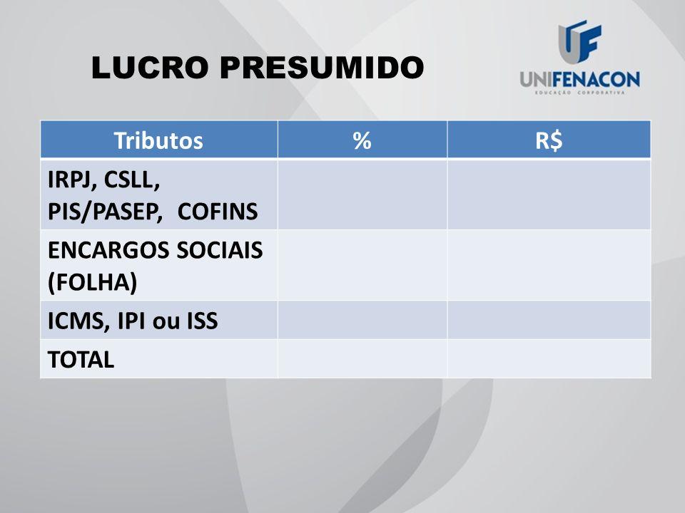 LUCRO PRESUMIDO Tributos % R$ IRPJ, CSLL, PIS/PASEP, COFINS