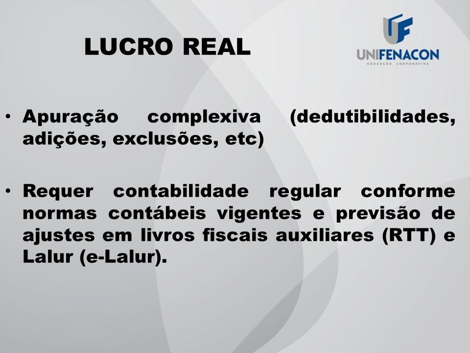 LUCRO REAL Apuração complexiva (dedutibilidades, adições, exclusões, etc)