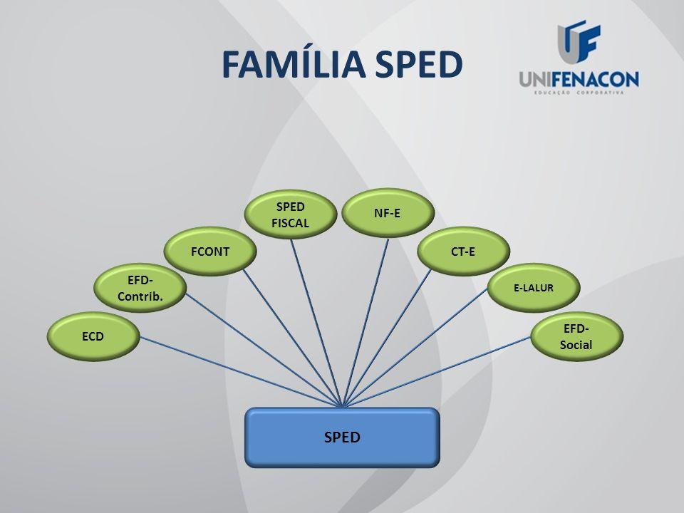 FAMÍLIA SPED SPED ECD SPED FISCAL EFD-Contrib. FCONT NF-E CT-E