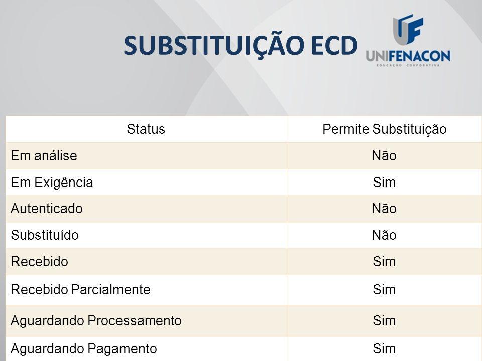 SUBSTITUIÇÃO ECD Status Permite Substituição Em análise Não