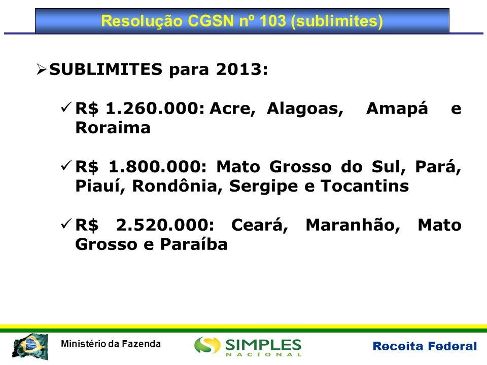 Resolução CGSN nº 103 (sublimites)