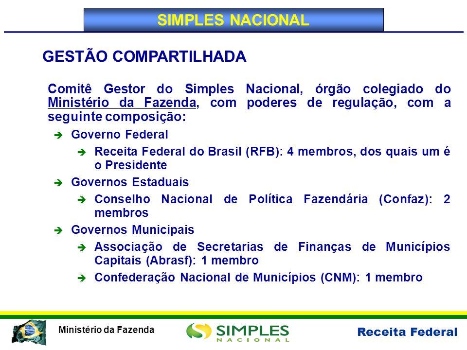 SIMPLES NACIONAL GESTÃO COMPARTILHADA