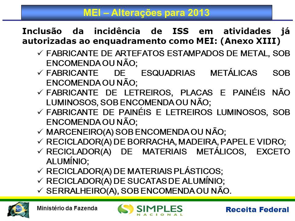 MEI – Alterações para 2013 Inclusão da incidência de ISS em atividades já autorizadas ao enquadramento como MEI: (Anexo XIII)