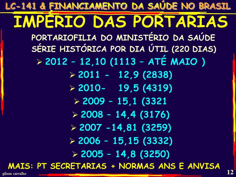IMPÉRIO DAS PORTARIAS 2012 – 12,10 (1113 – ATÉ MAIO )