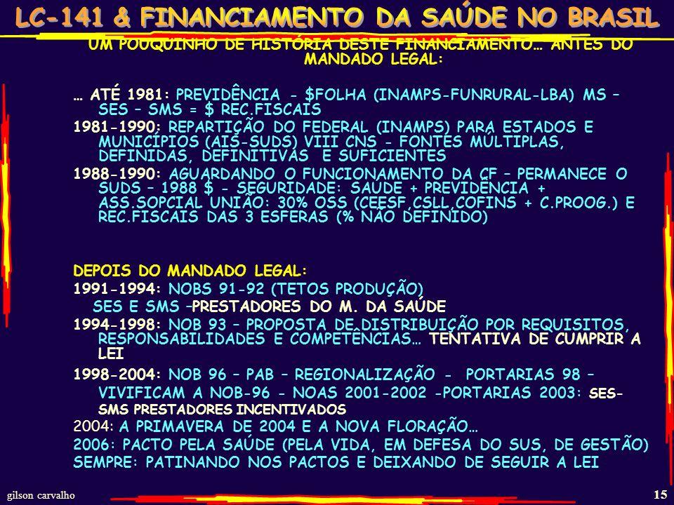 UM POUQUINHO DE HISTÓRIA DESTE FINANCIAMENTO… ANTES DO MANDADO LEGAL: