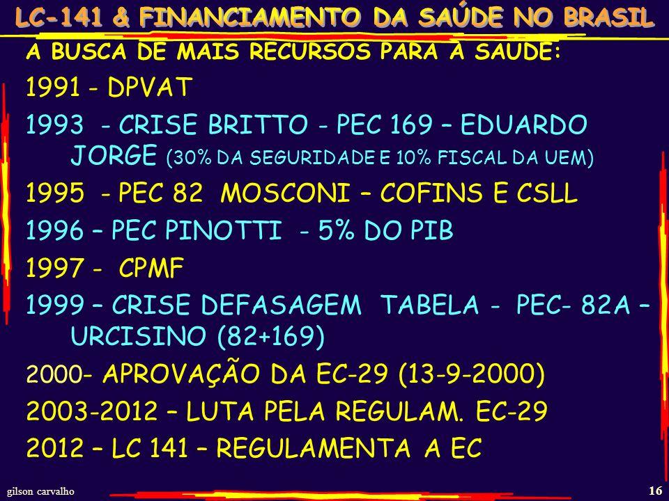 1995 - PEC 82 MOSCONI – COFINS E CSLL 1996 – PEC PINOTTI - 5% DO PIB