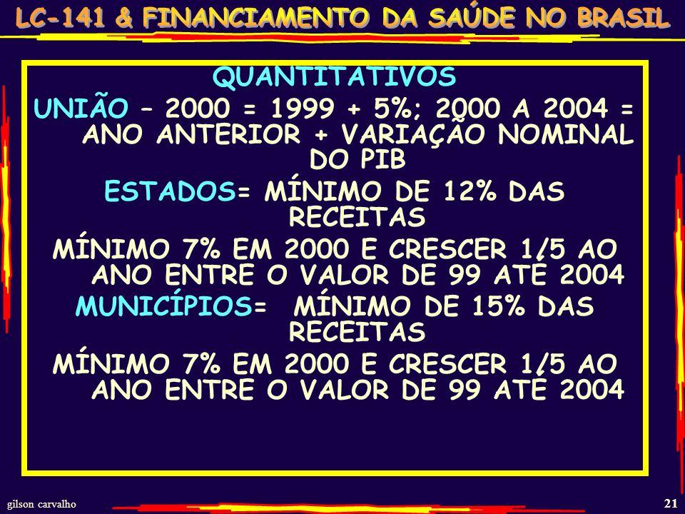 ESTADOS= MÍNIMO DE 12% DAS RECEITAS
