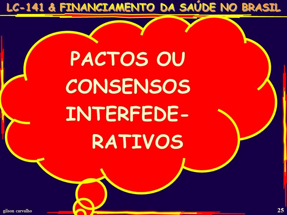 PACTOS OU CONSENSOS INTERFEDE-RATIVOS