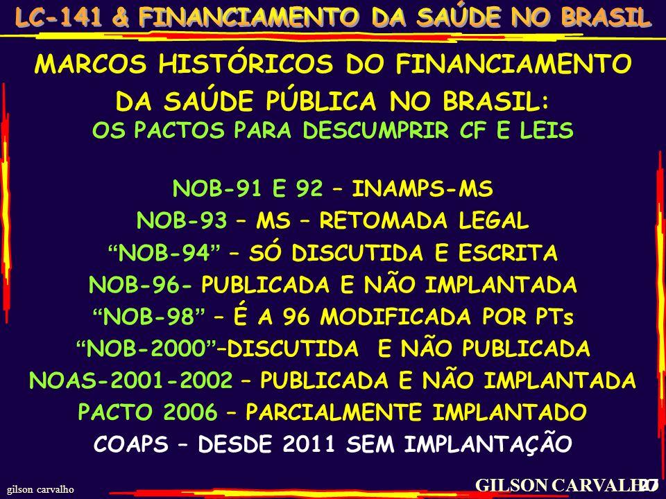 MARCOS HISTÓRICOS DO FINANCIAMENTO DA SAÚDE PÚBLICA NO BRASIL:
