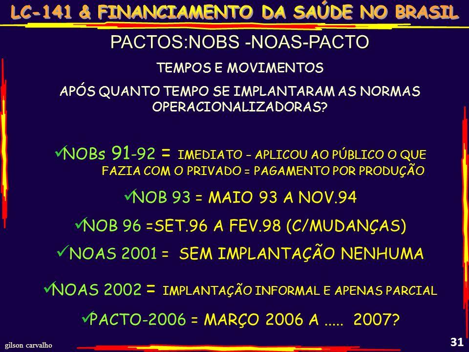 PACTOS:NOBS -NOAS-PACTO