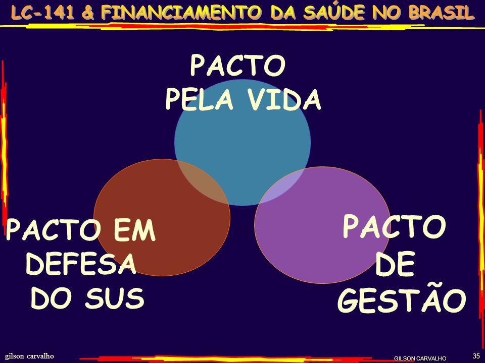 PACTO PELA VIDA DE GESTÃO PACTO EM DEFESA DO SUS 35 GILSON CARVALHO 35